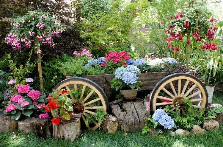 alter Holz Pferdewagen mit Hortensien gefüllt | Garten | Pinterest ...