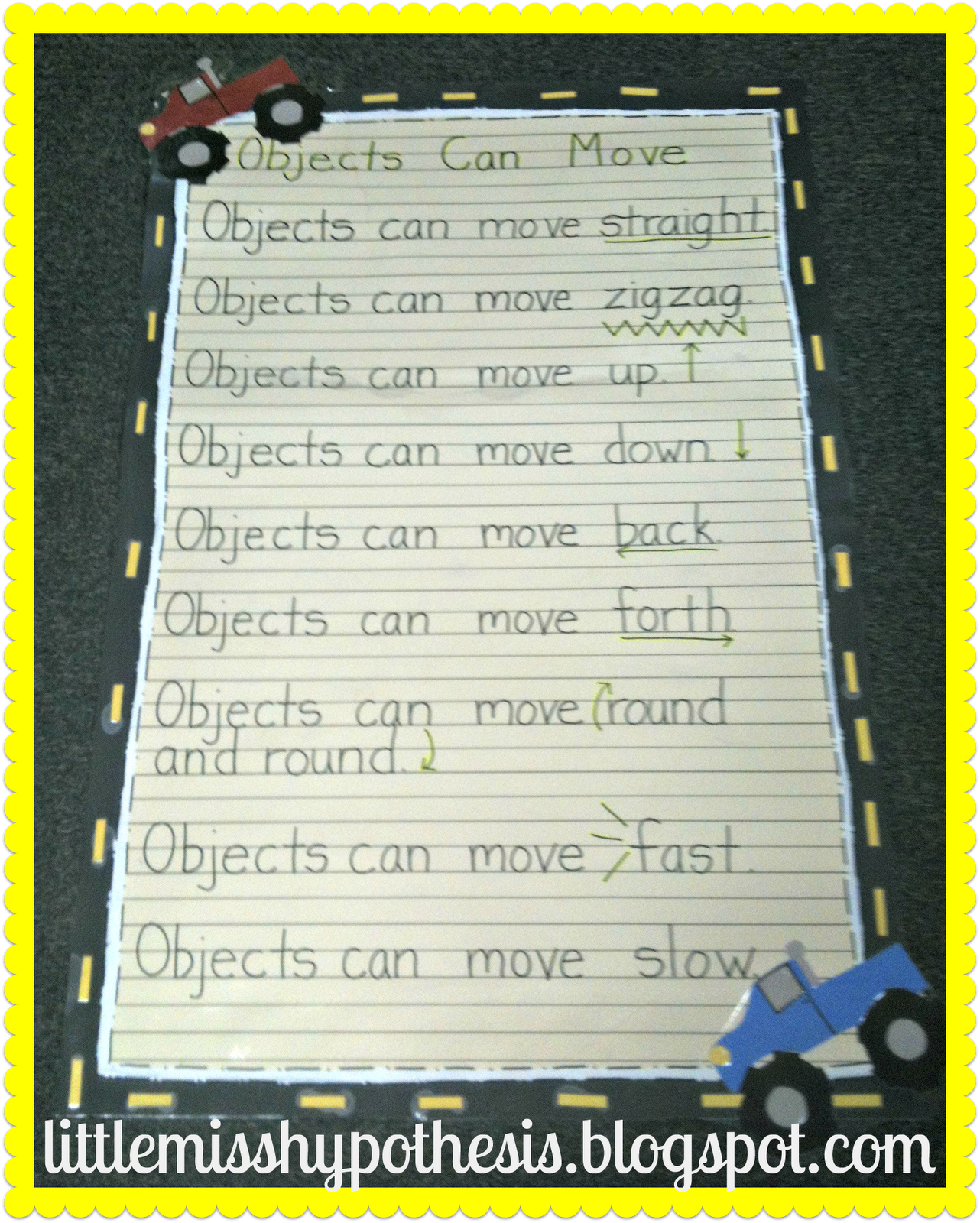 Pin By Shelly Cobb Cummings On Meat Recipes Force And Motion Kindergarten Science First Grade Science [ 1600 x 1282 Pixel ]