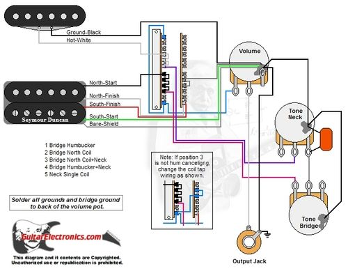 1 humbucker/1 single coil/5-way lever switch/1 volume/2 tones/01