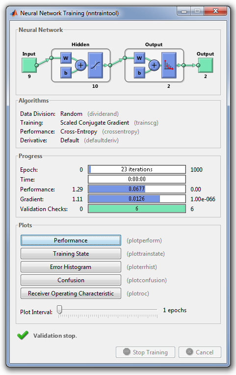 Classify Patterns With A Neural Network Matlab Simulink