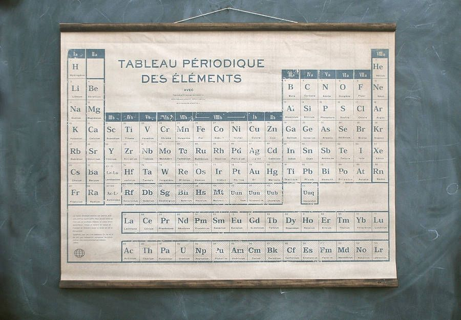 French Periodic Table Canvas Print Periodic table, Bedrooms and Woods - copy periodic table c