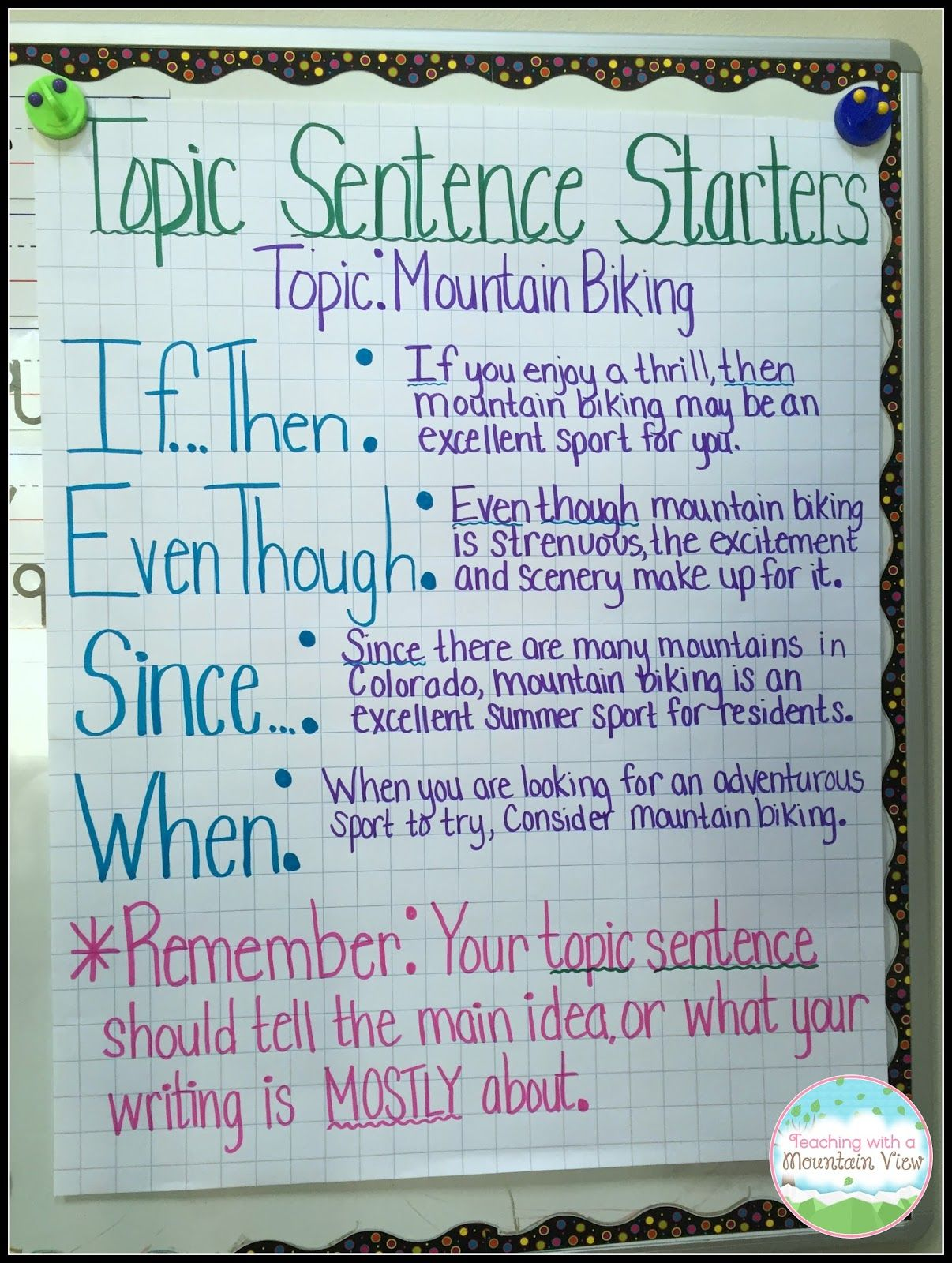 Sample Persuasive Topic Sentences