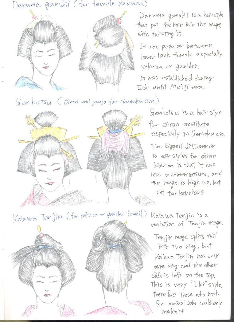 A Plea For Traditional And >> I M Sick Of Seeing Pieces Related To Nihongami The Japanese