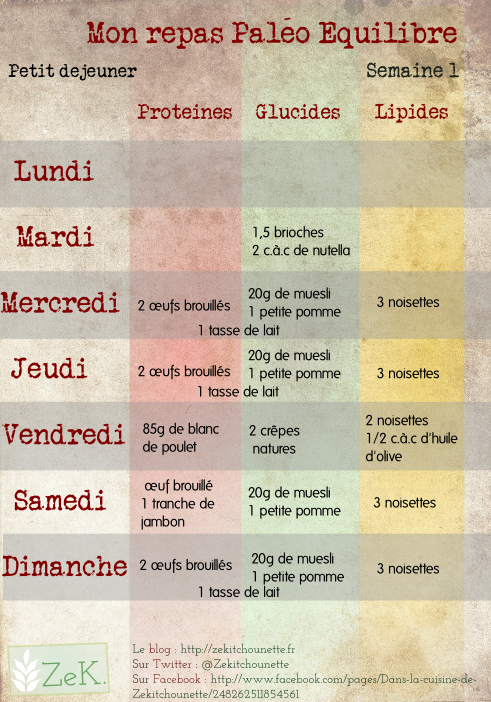 Top Menu petit déjeuner S1 | Paléo | Pinterest | Paléo, Crossfit et  US33