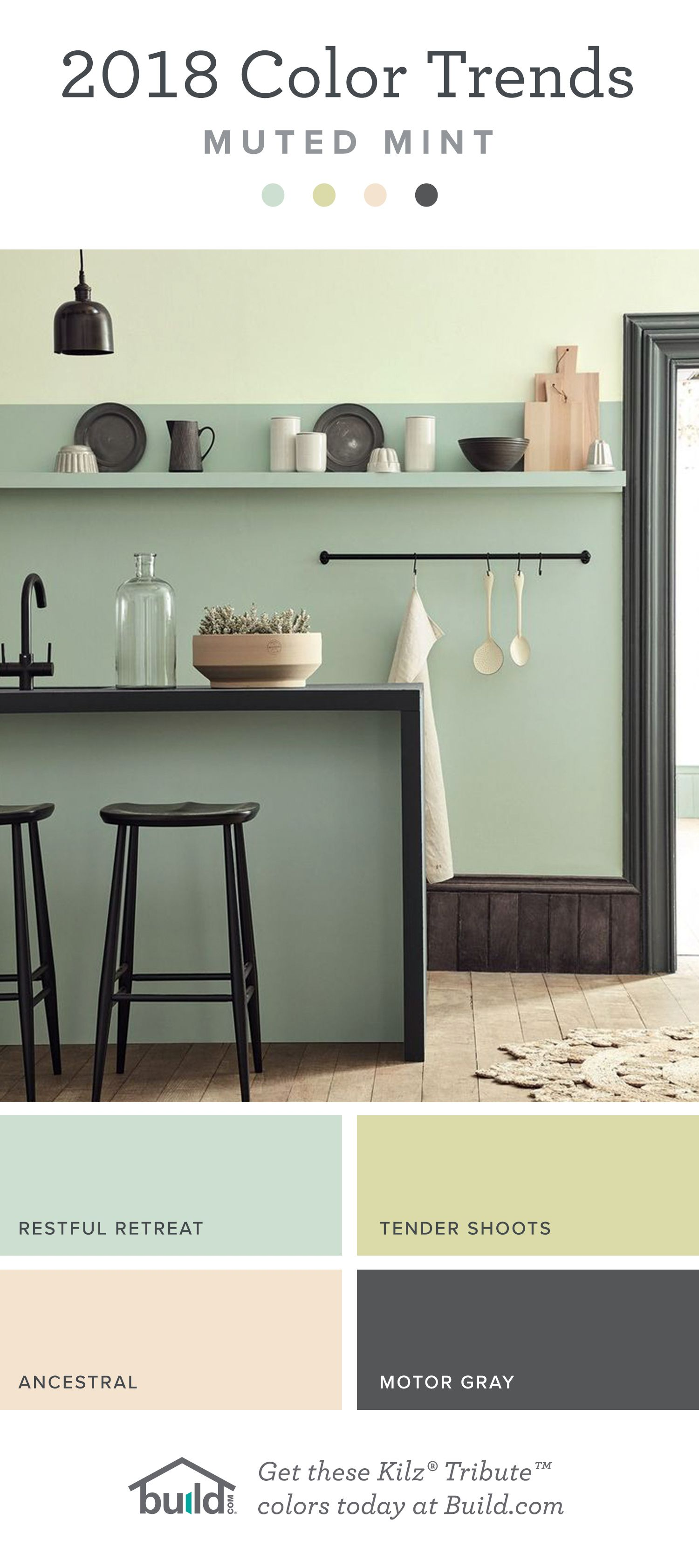 2018 Color Trends Muted Mint