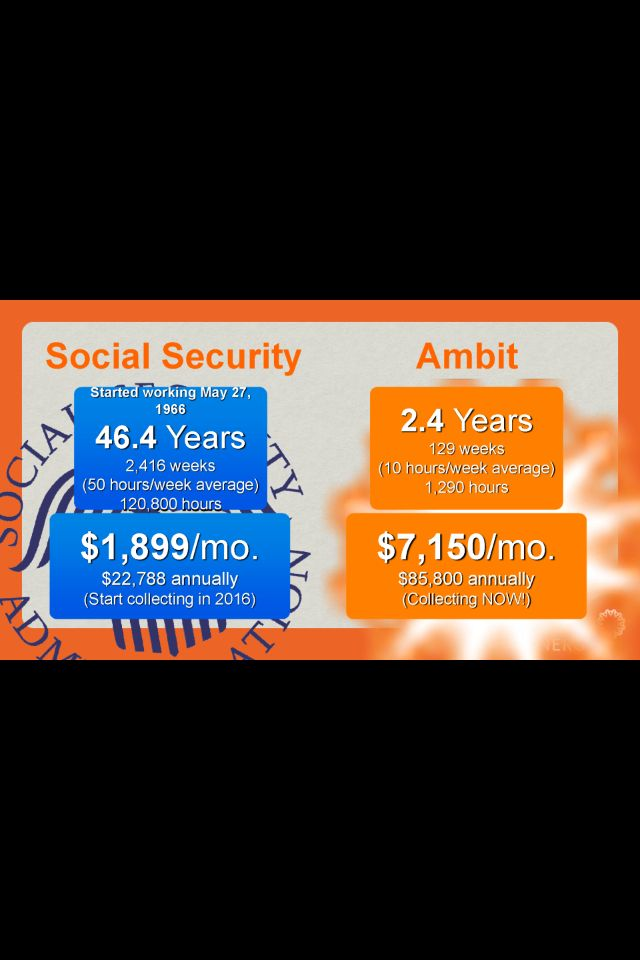 Free Electricity With Ambit Energy Ask Me How Ambit