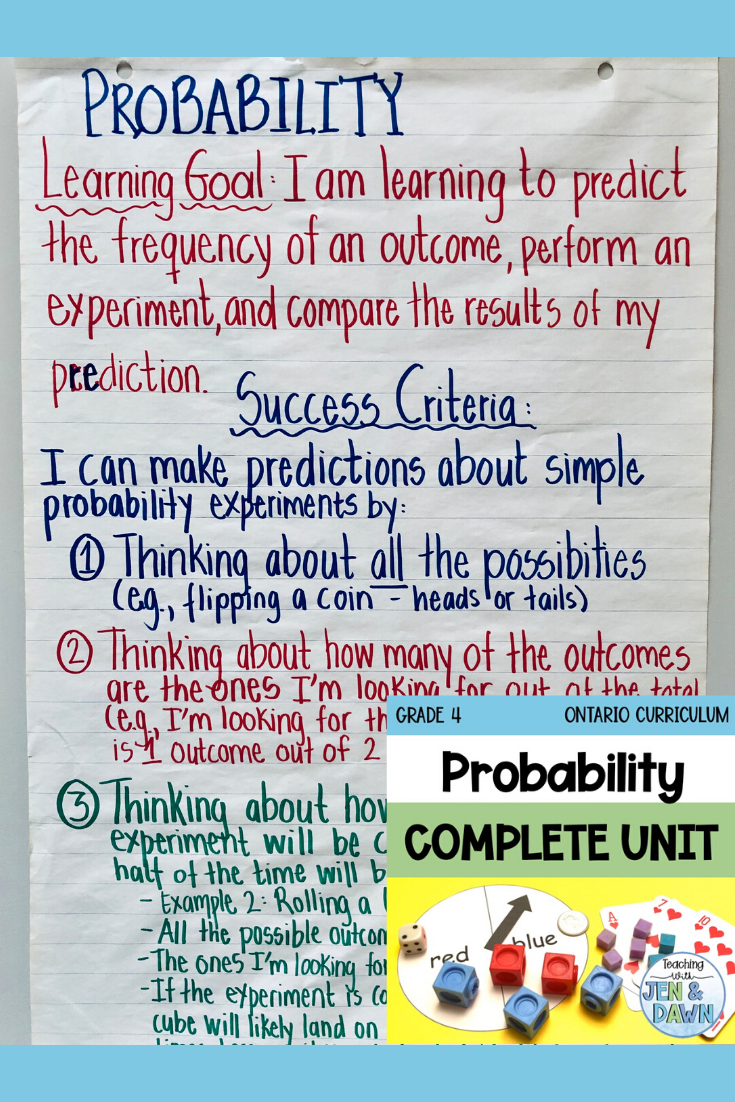 Predownload: Probability Complete Unit Grade 4 Ontario Math 2020 Probability Math Probability Lessons Math [ 1102 x 735 Pixel ]