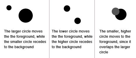The Meaning Of Shapes Developing Visual Grammar Vanseo Design Meaning Of Shapes Triangle Design Design
