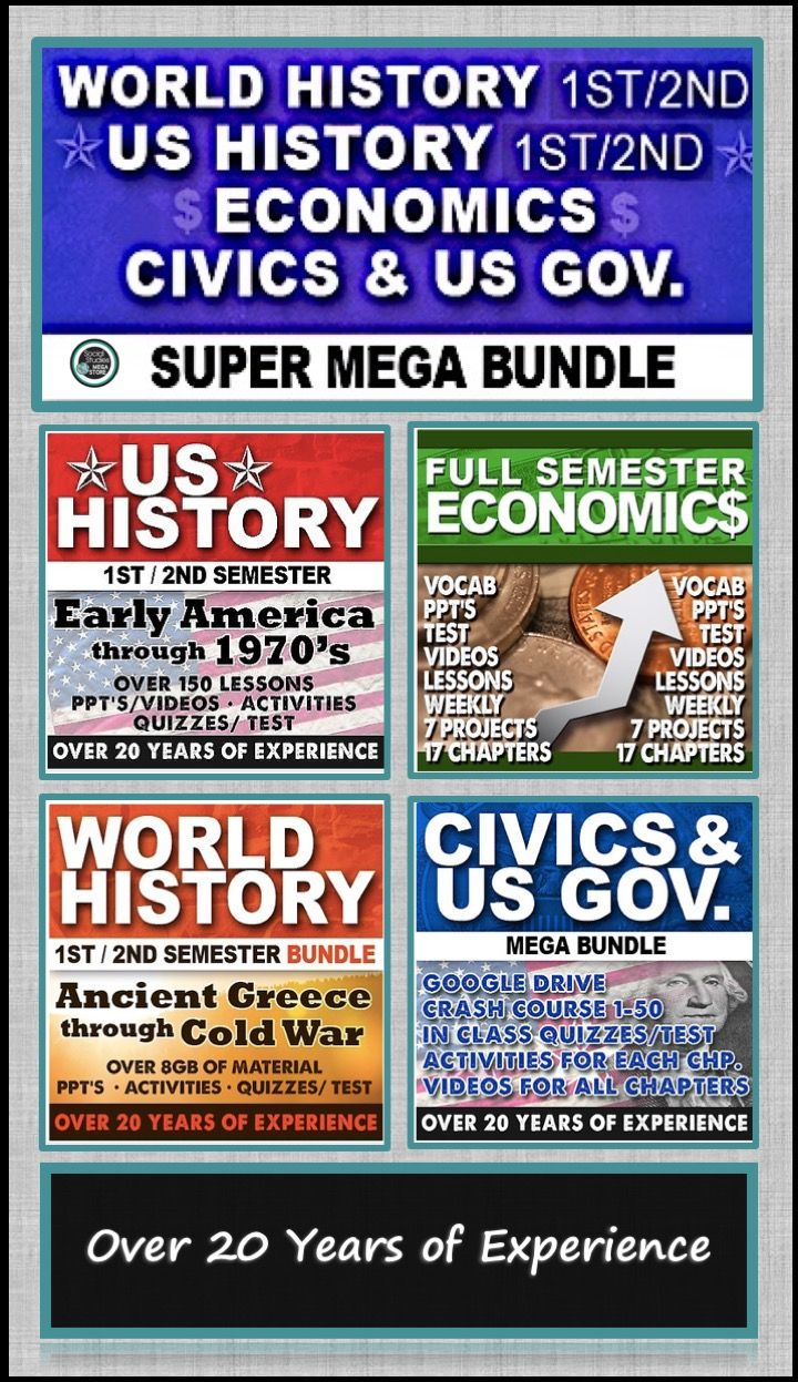 World history & us history & economics & civics super bundle