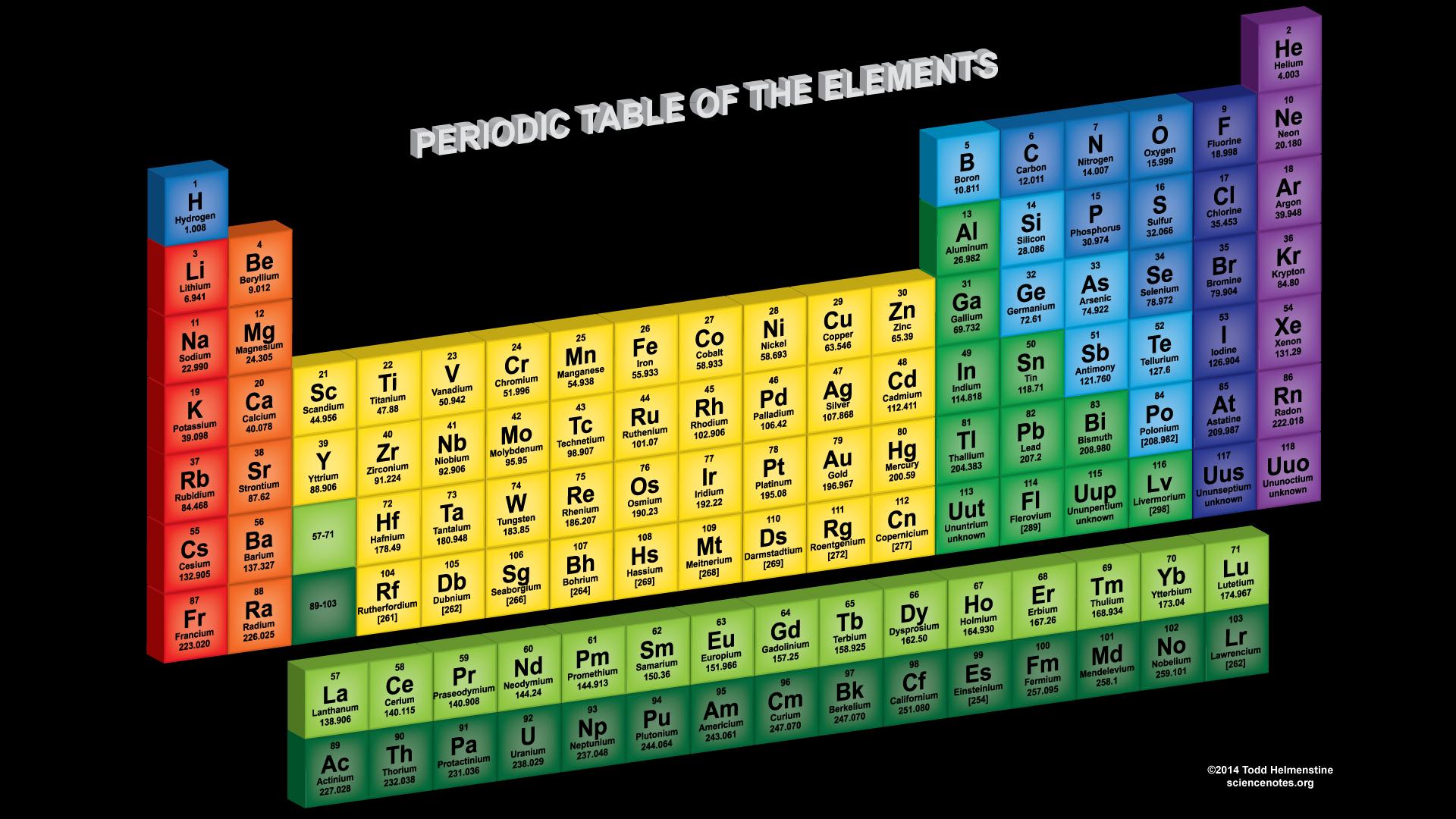 Element table googleda ara chemistry pinterest element element table googleda ara gamestrikefo Gallery