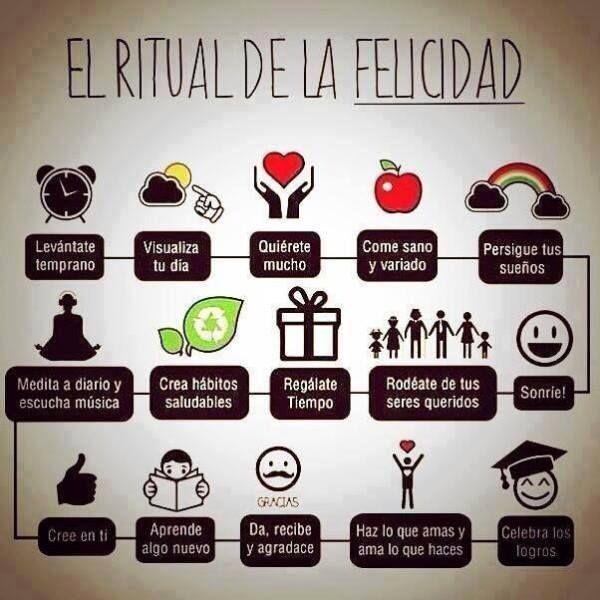 El Ritual De La Felicidad: Levántate Temprano. Visualiza Tu Día ...