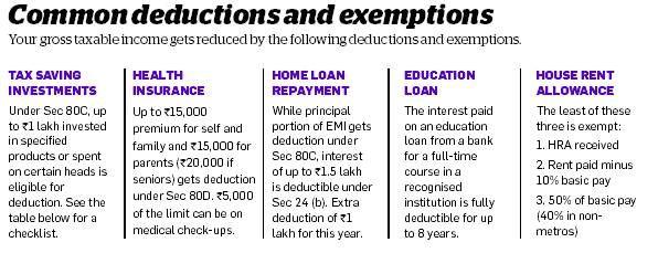 Pin By Vikram Verma On Nps Refinance Loans Personal Loans Nps