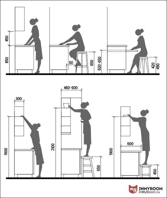 Pin von Almási Anikó auf ergonomia | Pinterest