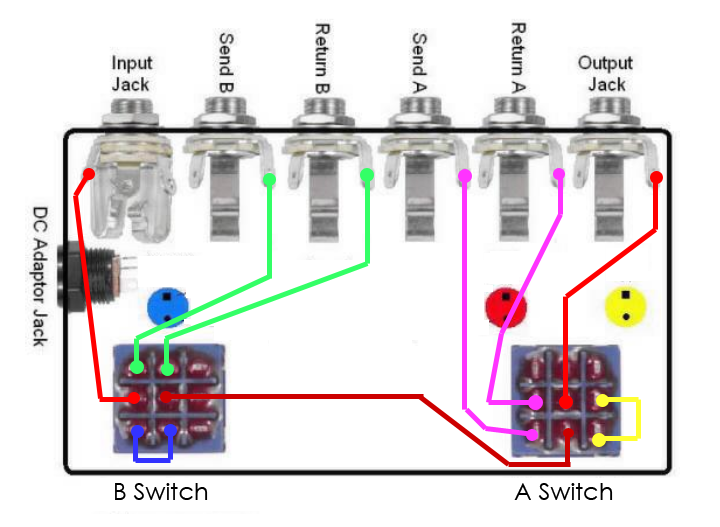f833213fc4051058e2954104859eecb0 afficher l'image d'origine audio pinterest guitars, audio loop wiring diagram at soozxer.org