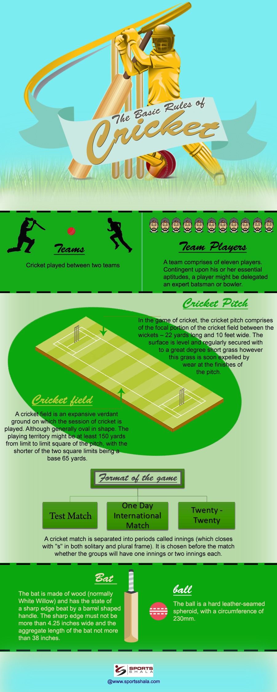 The Basic Rules Of Cricket Teams Cricket Played Between Two