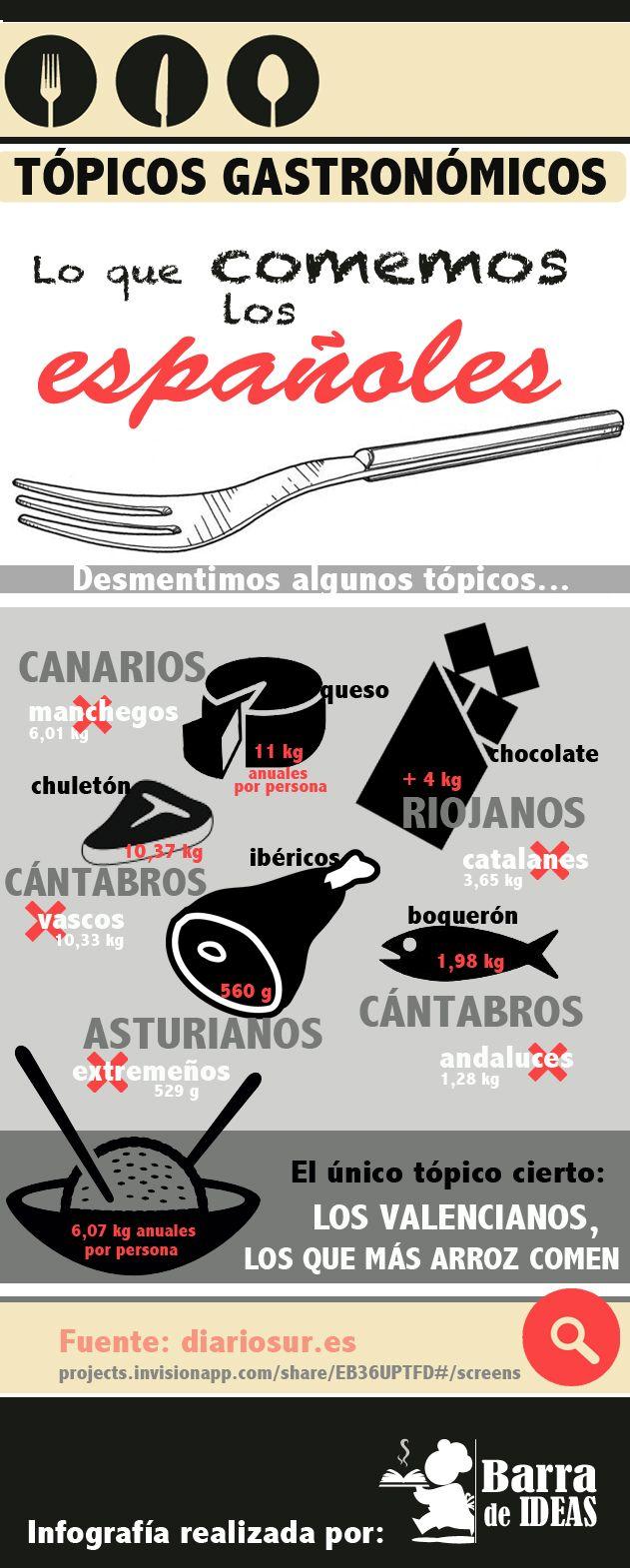 http://www.barradeideas.com/los-topicos-falsos-sobre-lo-que-comemos-los-espanoles/
