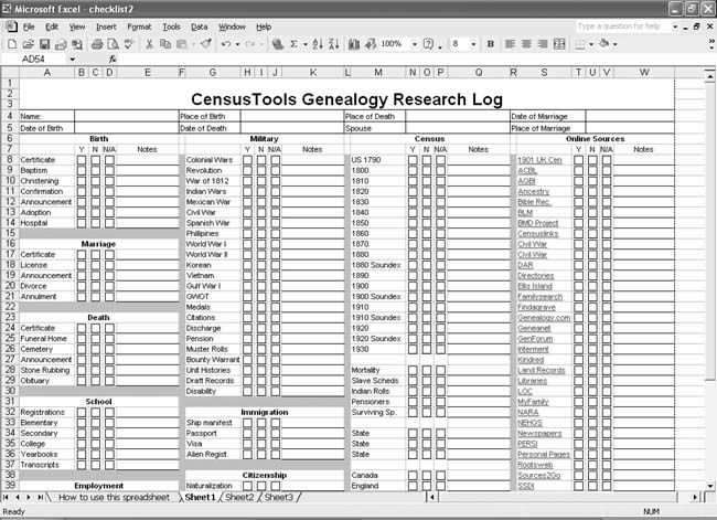 Research Log  Research Aids    Genealogy Logs And