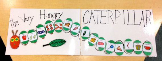 Adorable Laminated The Very Hungry Caterpillar Visual Board, $8.99