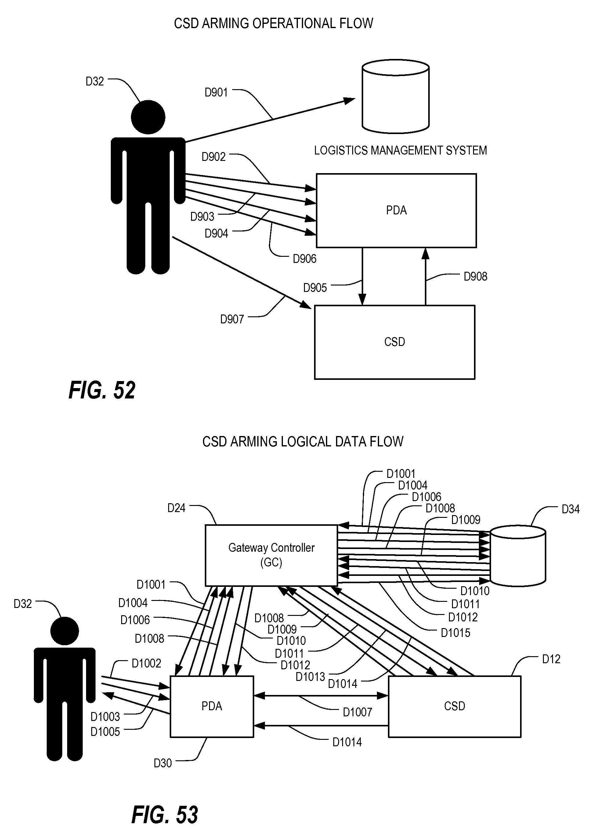 Directv Wiring Schematics