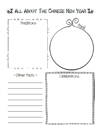 All About The Chinese New Year Lesson Printable 6th Grade