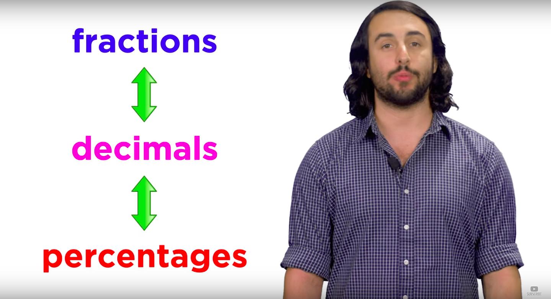 Understand The Relationship Between Fractions Decimals
