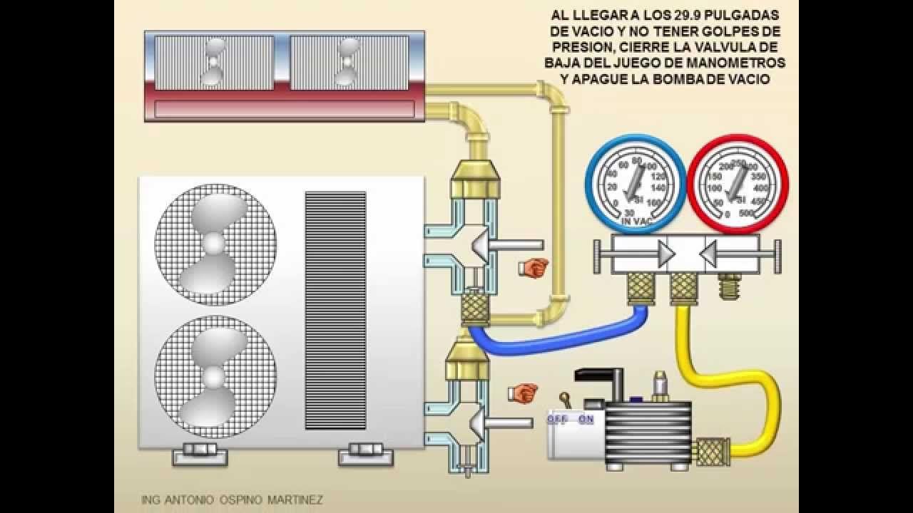 Carga Refrigerante Por Peso En Equipo Split Metodo I Refrigeracion Y Aire Acondicionado Aire Acondicionado Acondicionado
