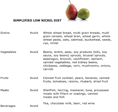 The Nickel Allergy Diet
