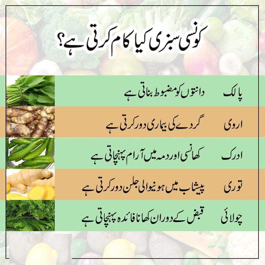 Pin by khadija zohair on home remedies food diaries