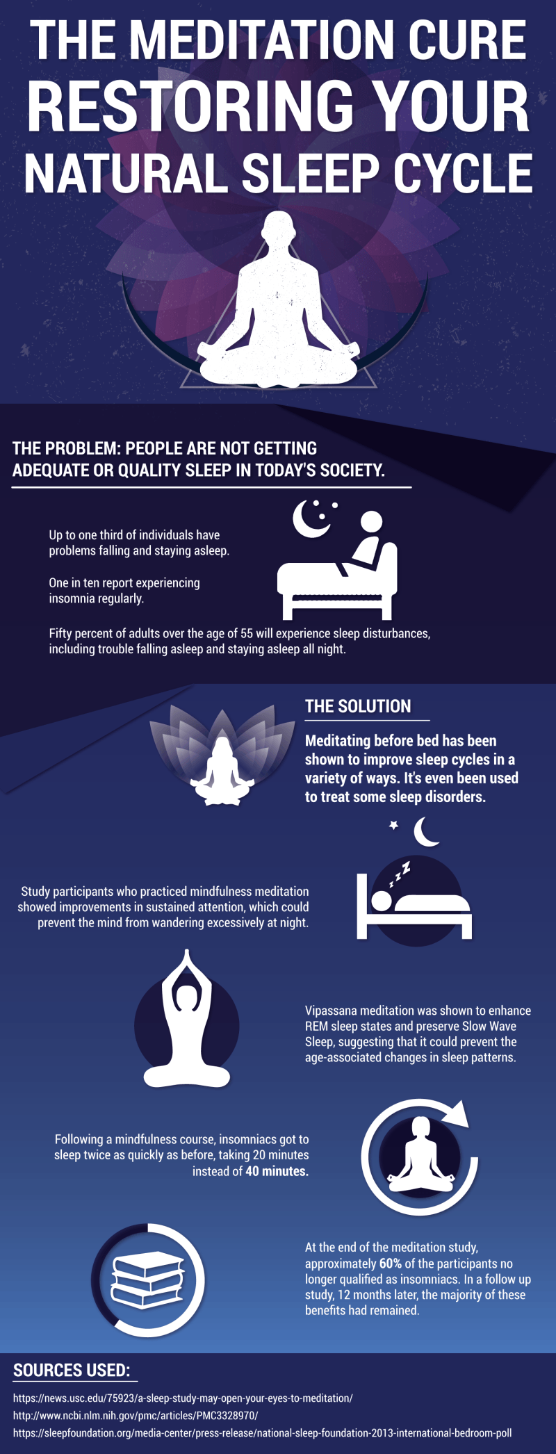 Supercharge Your Sleep by Meditating Before Bed  Insomnia Sleep