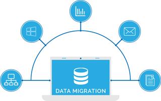 Cloud Business Center Cloud Storage Data Services Public Cloud