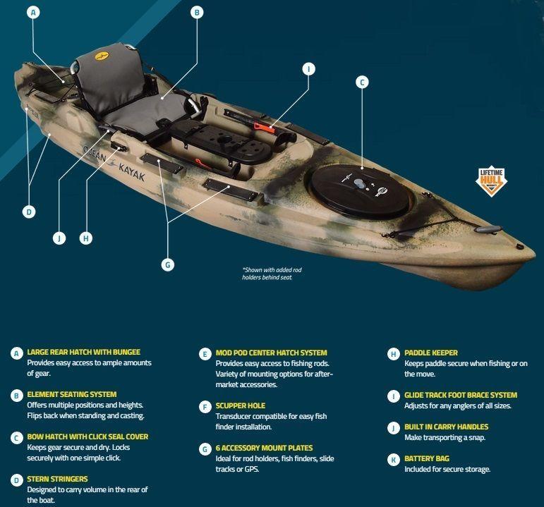 Ocean Kayak Prowler Big Game Ii Angler Kayak City Fishing Package Orange Camo Ocean Kayak Kayak Fishing Kayaking