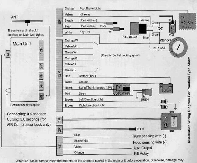 12 mongoose car alarm wiring diagram  car alarm diagram car