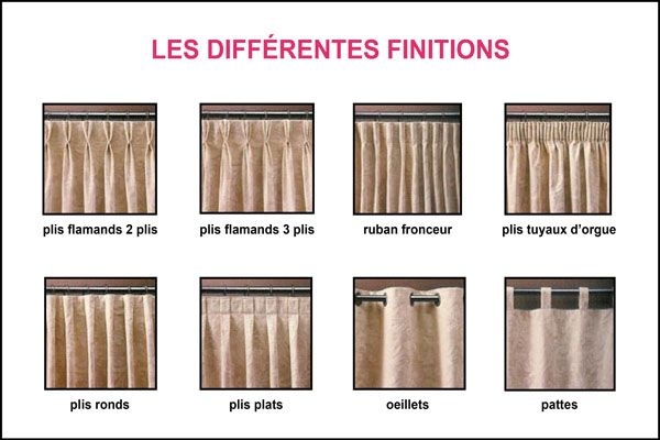 les diff rentes finitions curtains in 2018 pinterest rideaux rideaux voilages and voilage. Black Bedroom Furniture Sets. Home Design Ideas