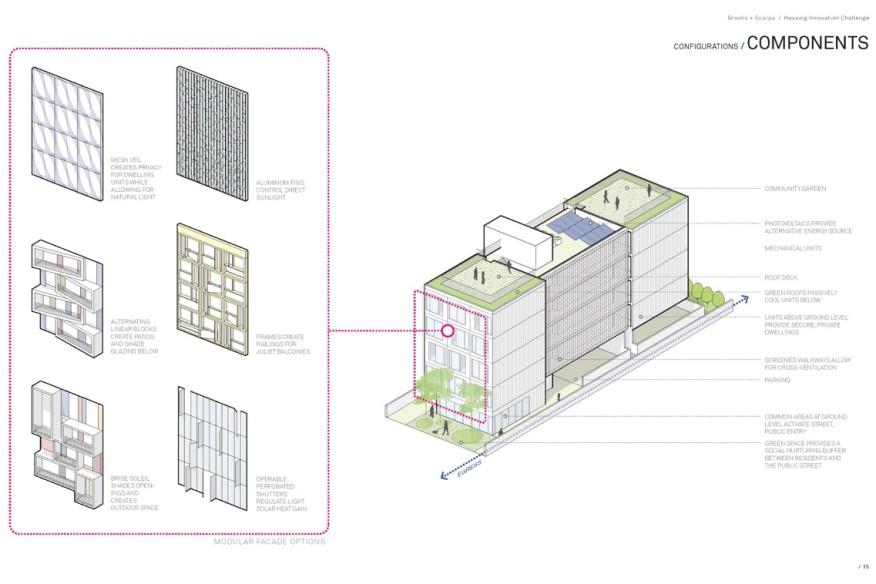 Citation Nest Tool Kit A Modular Take On Affordable Housing Architect Magazine Prefab Design Af Innovation Challenge Affordable Housing Modular Building