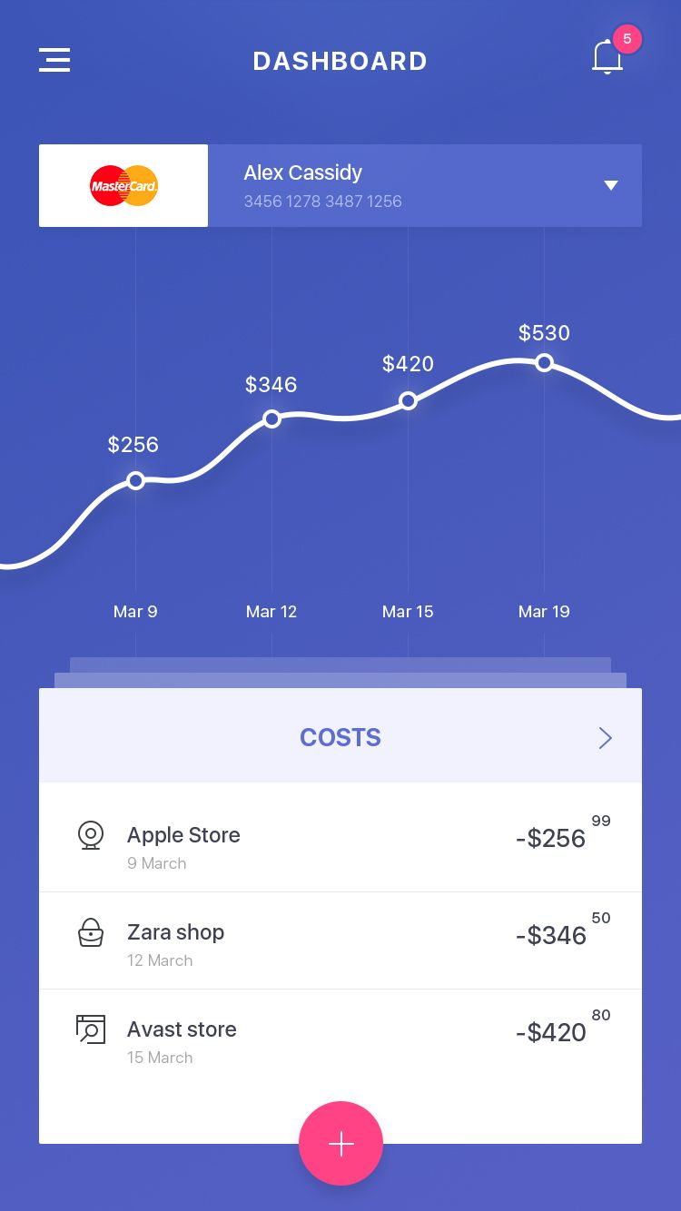 Free bank app statistic | Ux | Pinterest | Banks, App and Ui ux Sample Iu Application Essay on application writing sample, business budget sample, salary slip sample, application resume sample, mla bibliography sample, application template, college application sample, report sample, application architecture sample, letters of recommendation sample, research proposal sample, thesis sample, case study sample, application paper sample, preliminary bibliography sample, reaction paper sample, blank check sample, business proposal sample,