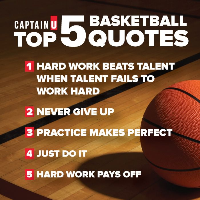 Motivational Quotes For Sports Teams: The 5 Most Motivating Basketball Quotes Http://learn