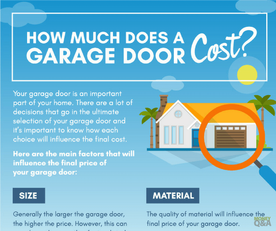 How Much Does A New Garage Door Cost Fincon Family Pinterest