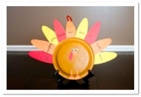 Thanksgiving craft: paper plate turkeys this ole reliable turkey