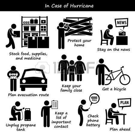 In Case Of Hurricane Typhoon Cyclone Emergency Plan Stick Figure