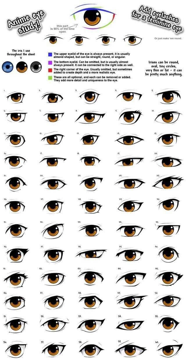 anime eye drawing reference, male/female Anime eyes