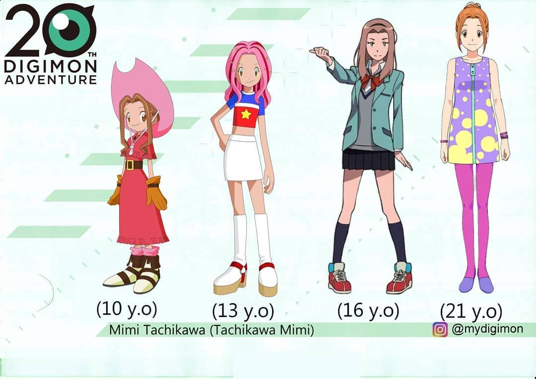Pin by Daisuke3445 on Digimon Koushiro & Mimi Forever