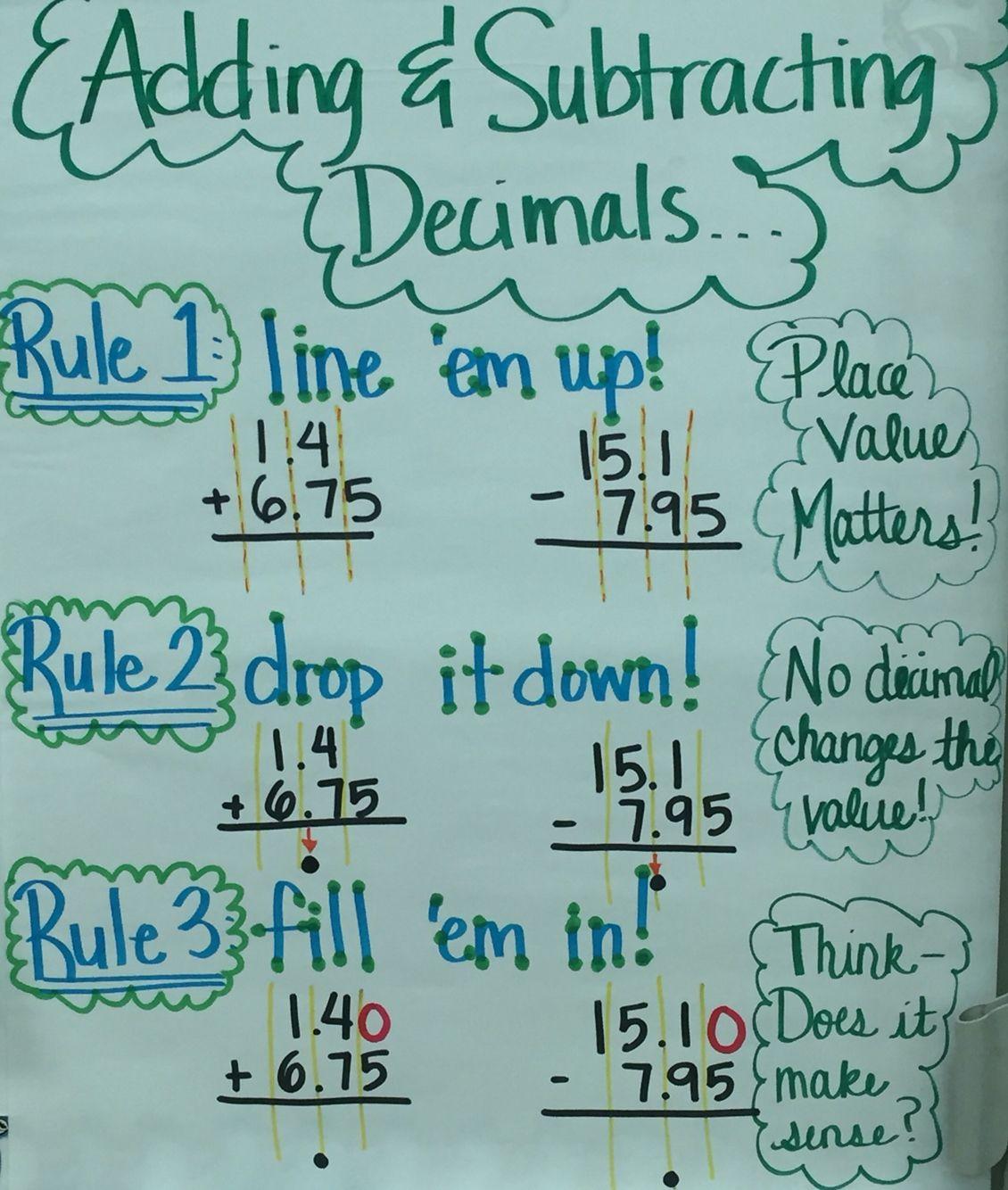 Adding & subtracting decimals anchor chart   Teaching math ...