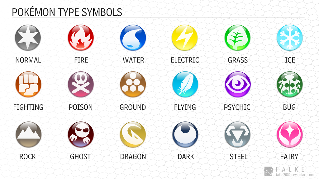Pokemon Type Symbols Downloadable By Falke2009 Alexs Palace
