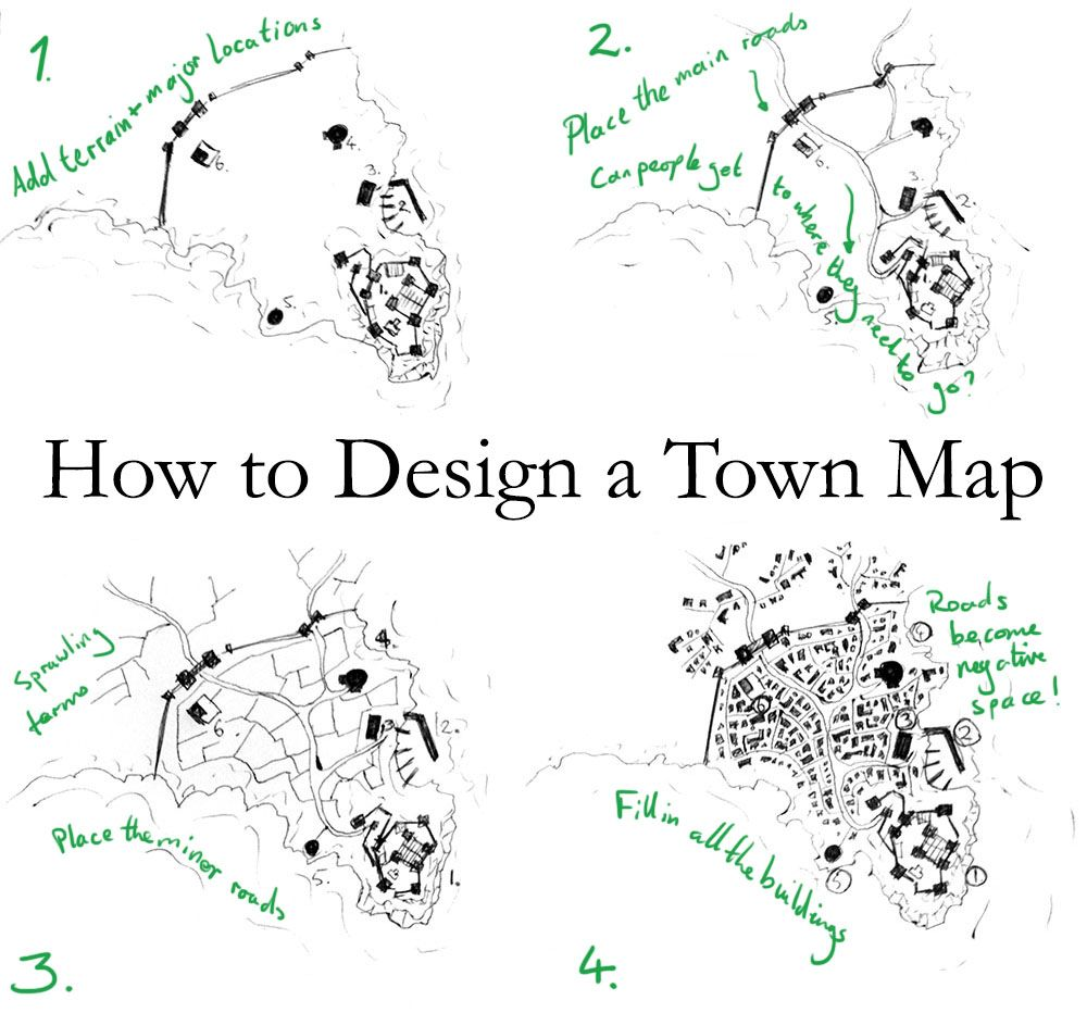 How to Design a Town Map (With images) Fantasy map