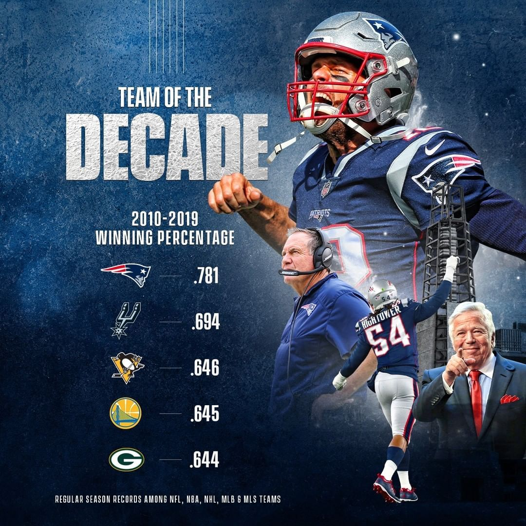 1 In 10s In 2020 New England Patriots Players New England Patriots Football New England Patriots