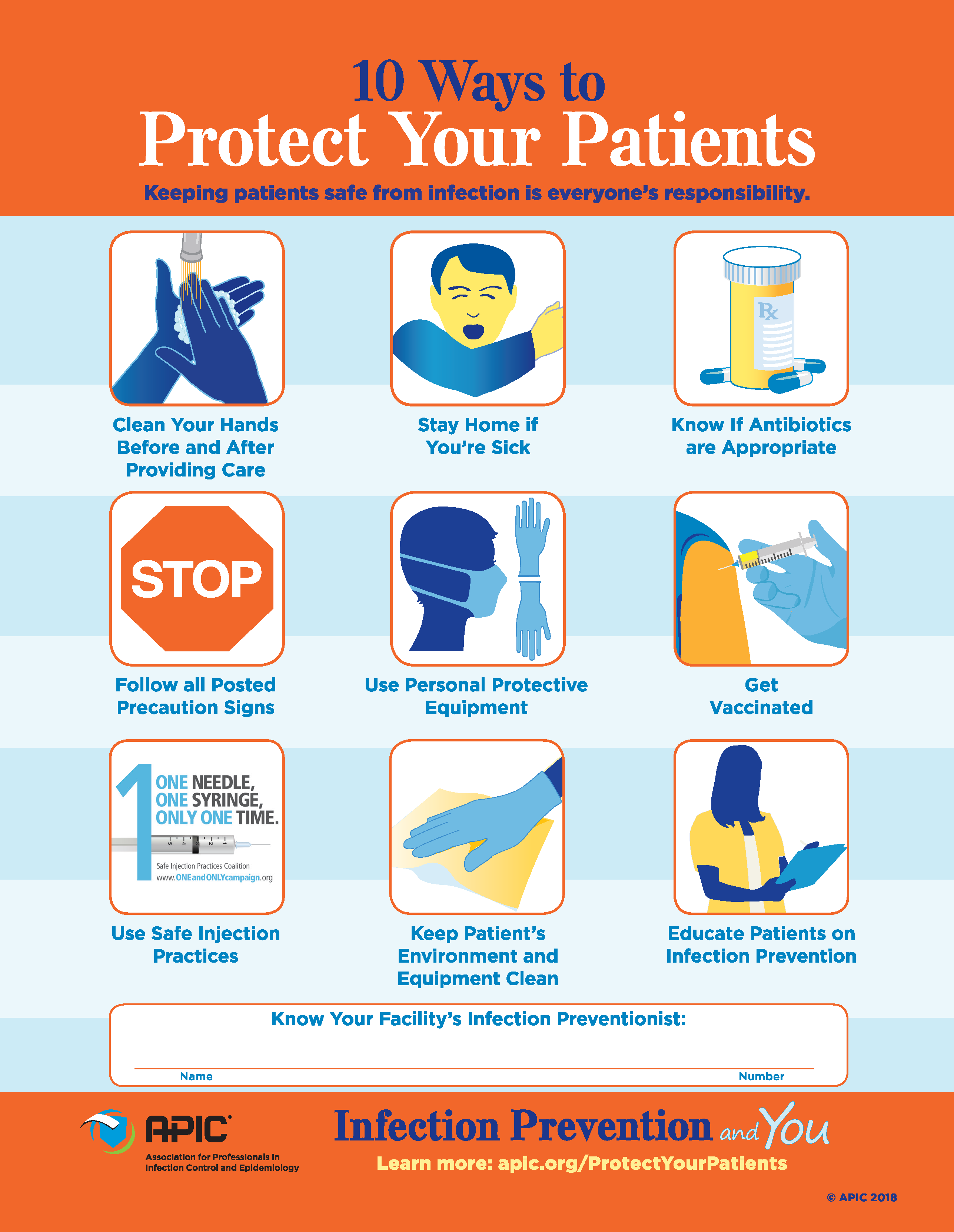 Pinned for the standard precautions PPE (open the link and
