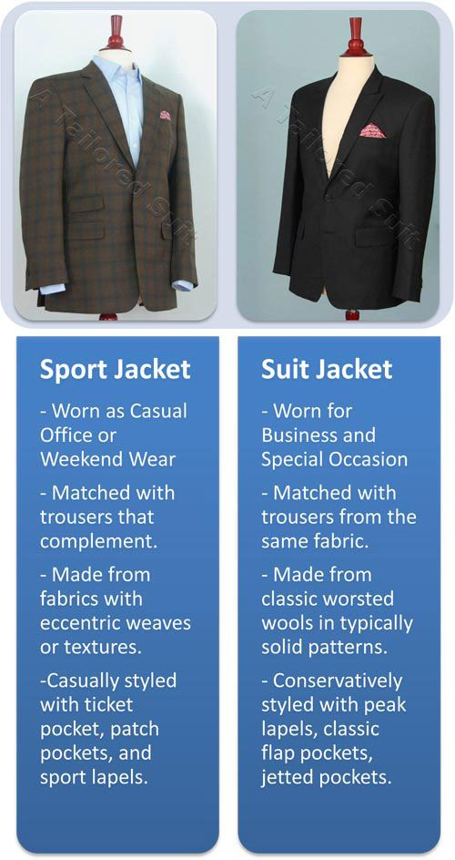 7380f6d8348 What's in a Men's Jacket | Real Men Real Style Blog | Business ...