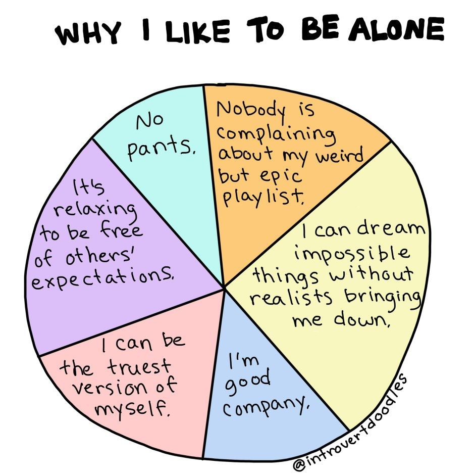Pin on Introversion