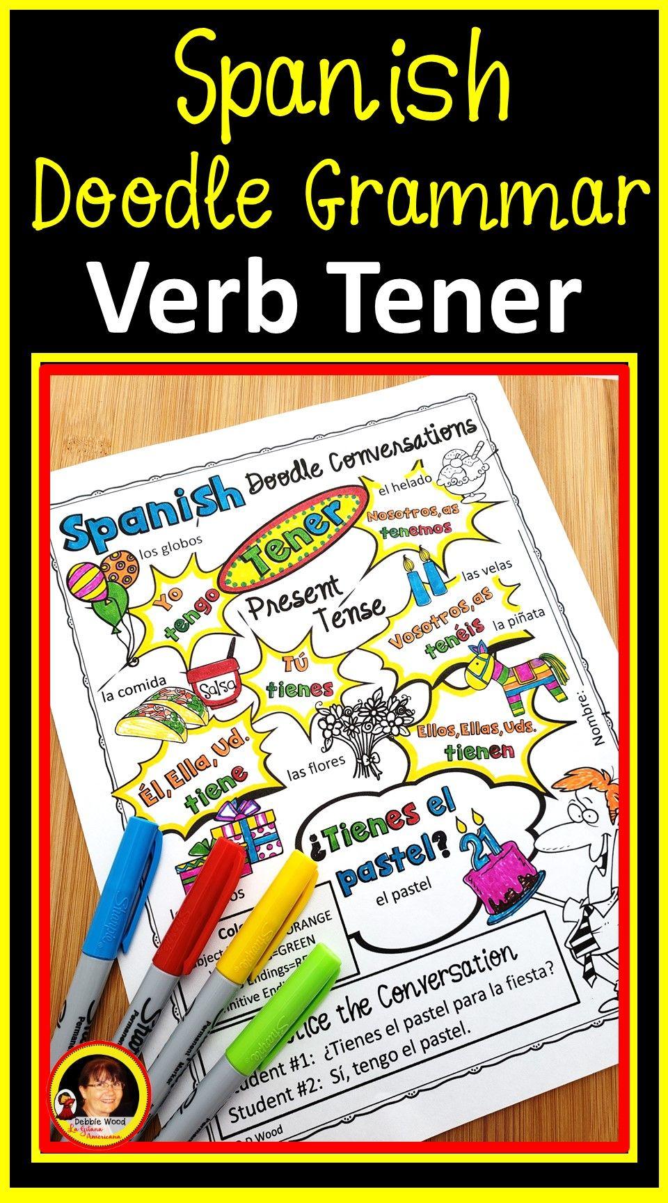 Tener Activities Tener Expressions Learning Spanish Spanish Learning Activities Teaching Spanish [ 1728 x 960 Pixel ]