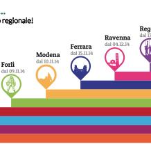 Resistenza mAPPe dall'INSMLI, Portale della rete degli Istituti per la storia della Resistenza e della società contemporanea in Italia